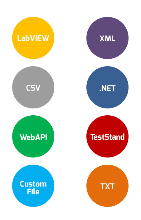 LabVIEW TestStand .NET Compatibility